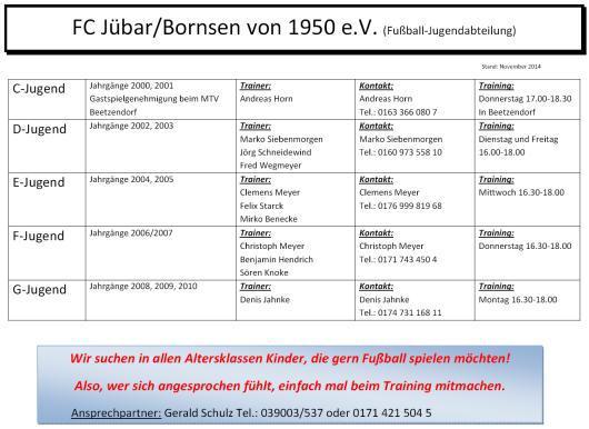 201410b FCJB Organigramm Jugendabteilung