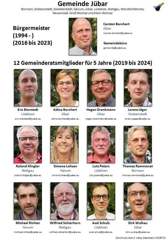 Gemeinde 2019 bis 2024
